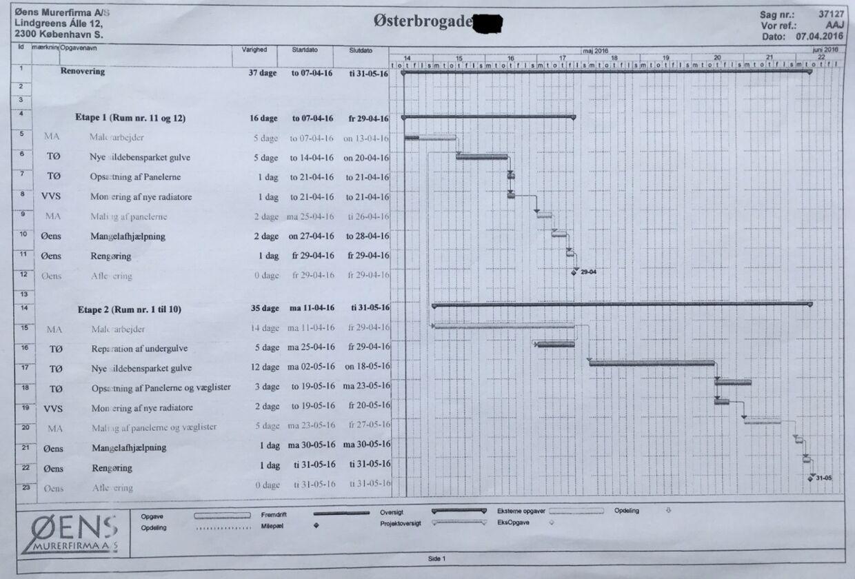 Øens Murerfirmas byggeleder udarbejdede tidsplan for totalrenoveringen af Anna Mee Allerslevs lejlighed.