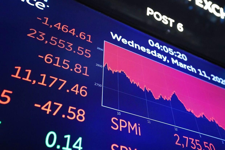 Aktiemarkederne verden over blev farvet blodrøde i marts, da coronavirussen lukkede verden ned.