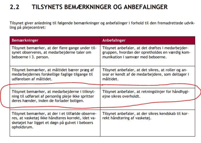 Allerede i september – altså længe inden pandemien – var den gal. Tilsynet fra Københavns Kommune afslørede, at Plejecenter Sølunds personale ikke i tilstrækkeligt omfang sprittede hænder af, når de havde tilset en beboer.