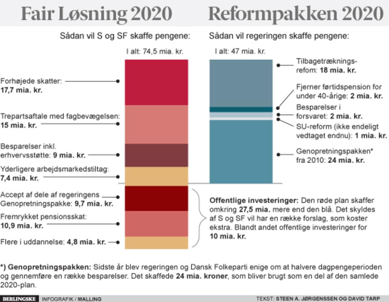 helle ib planerne ligner hinanden bt politik www bt dk