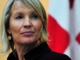 Banker pressede Espersen: Danmark mistede milliarder LIBYA/